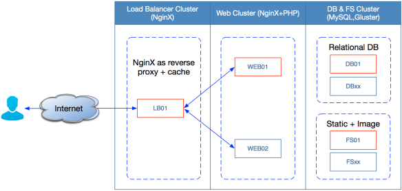 nginx_reverseproxy_cache.png